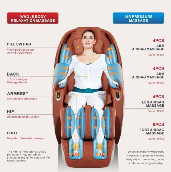 masažna fotelja